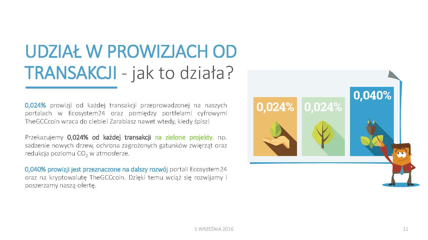 The-GCC-Group-Presentation-PL_Strona_11