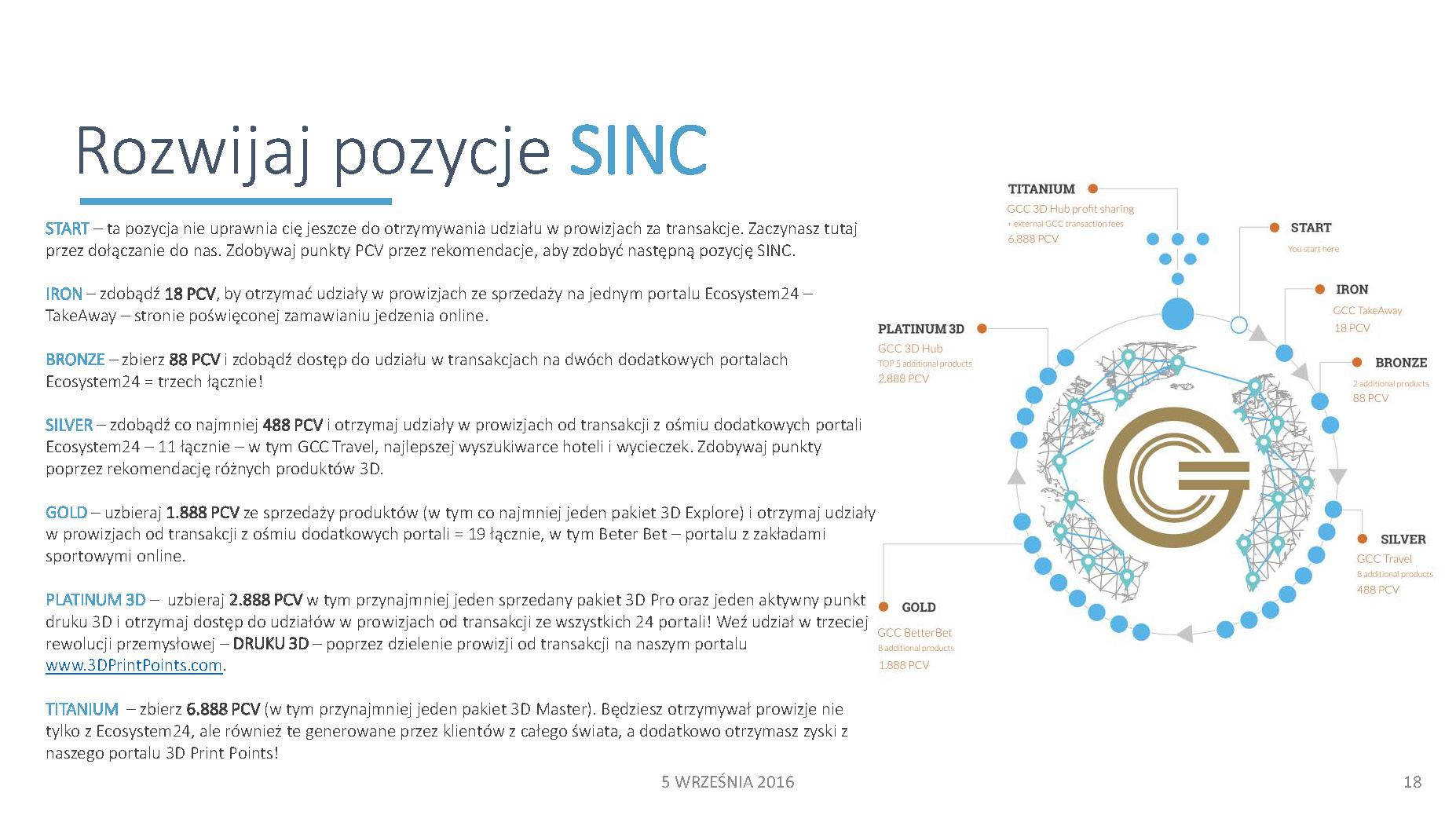 The-GCC-Group-Presentation-PL_Strona_18